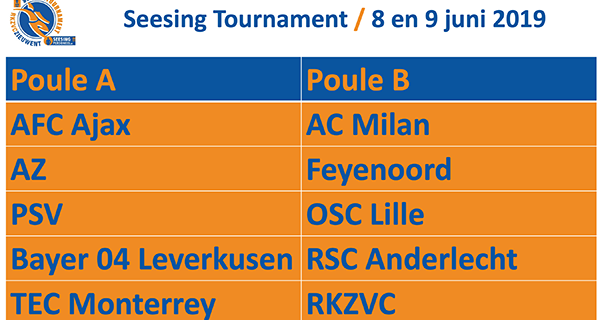 Loting 17e Seesing Tournament 2019