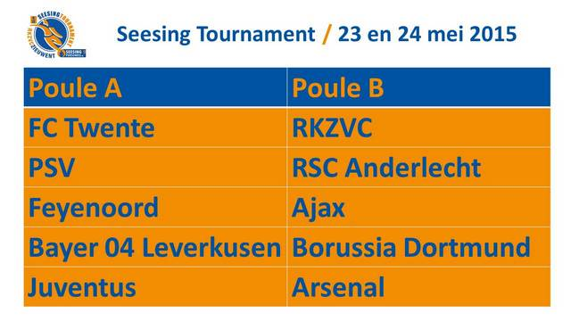 Loting ST 2015 3 januari 2015